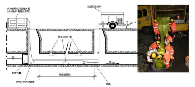 上海管道修复施工流程及操作